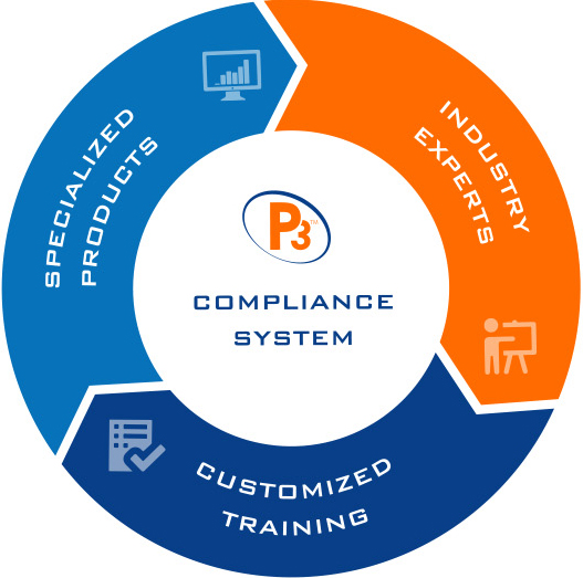 Propane Compliance | Risk Management | Safety | P3